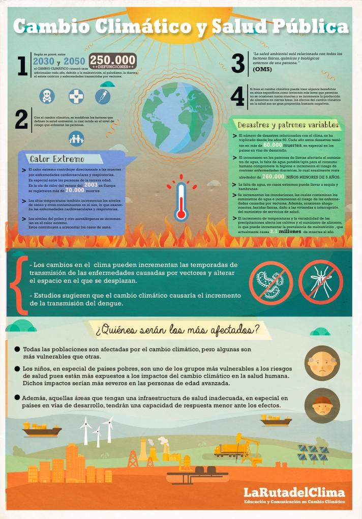 Infografía Cambio Climático.jpg